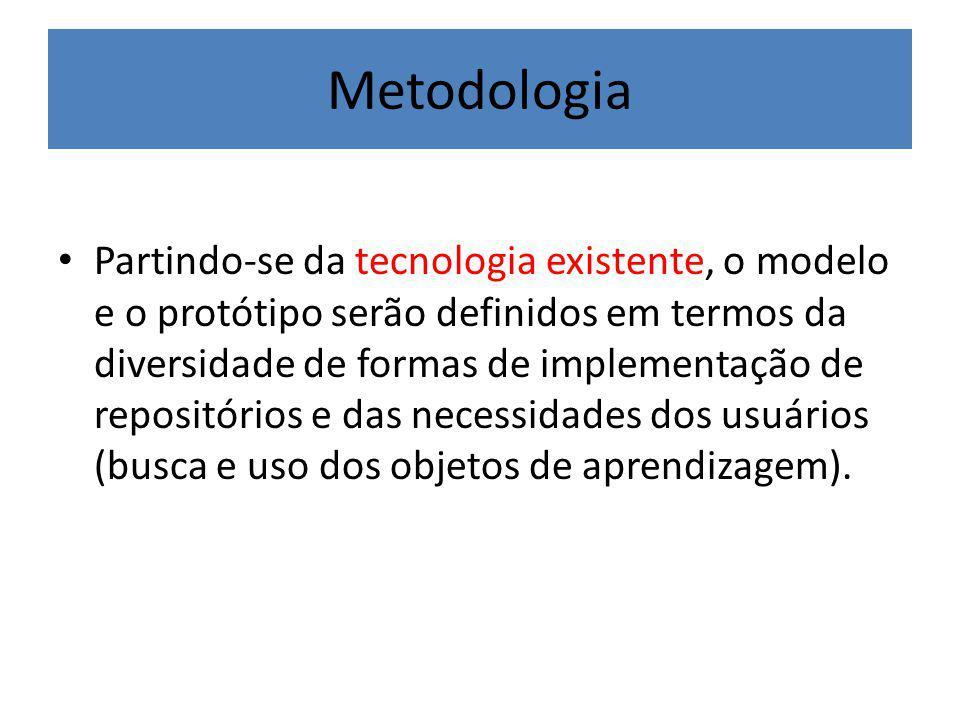 Metodologia Partindo-se da tecnologia existente, o modelo e o protótipo serão definidos em termos da diversidade de formas de implementação de repositórios e das necessidades dos usuários (busca e uso dos objetos de aprendizagem).
