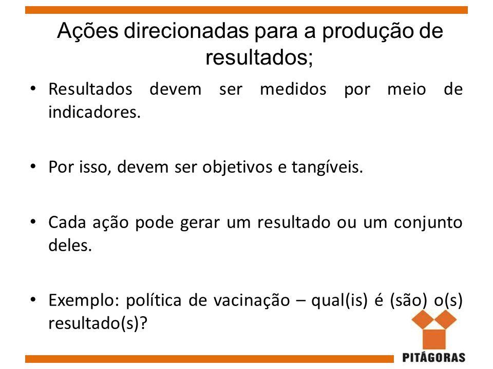 Ações direcionadas para a produção de resultados; Resultados devem ser medidos por meio de indicadores. Por isso, devem ser objetivos e tangíveis. Cad
