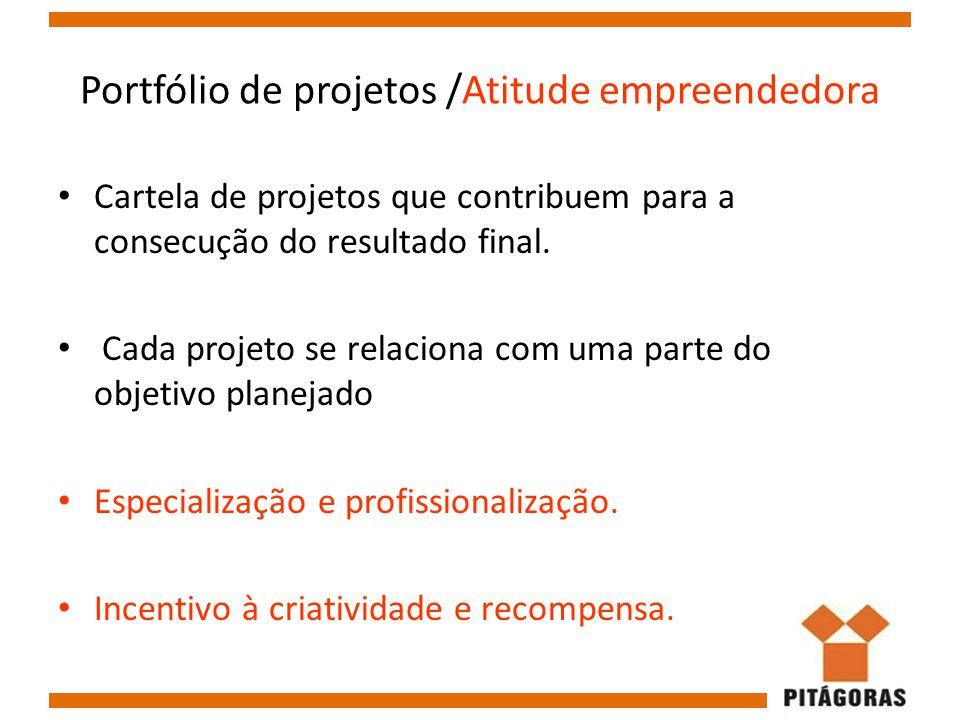 Portfólio de projetos /Atitude empreendedora Cartela de projetos que contribuem para a consecução do resultado final. Cada projeto se relaciona com um