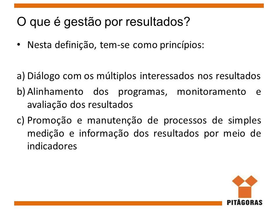 O que é gestão por resultados? Nesta definição, tem-se como princípios: a)Diálogo com os múltiplos interessados nos resultados b)Alinhamento dos progr