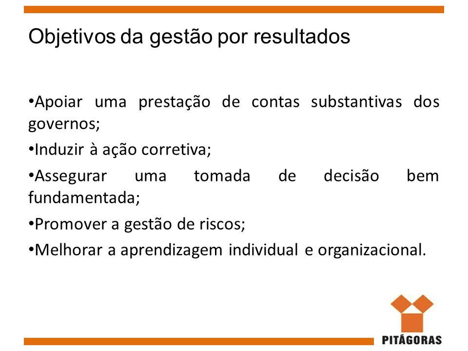 Objetivos da gestão por resultados Apoiar uma prestação de contas substantivas dos governos; Induzir à ação corretiva; Assegurar uma tomada de decisão