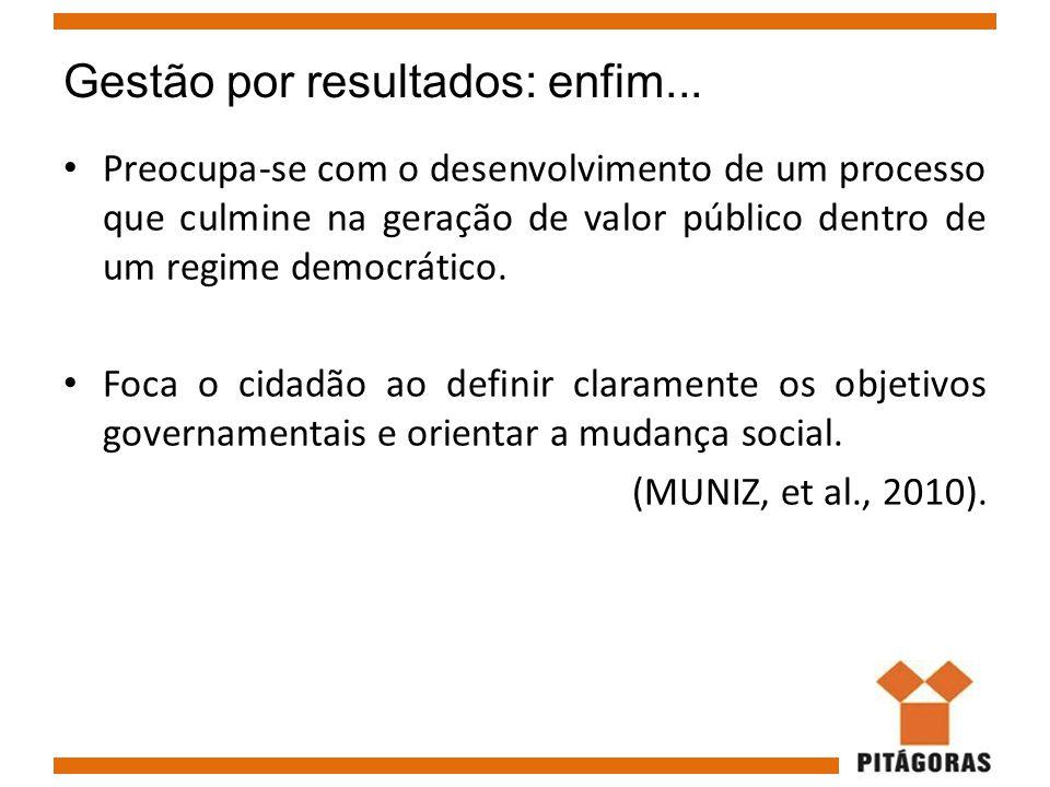 Gestão por resultados: enfim... Preocupa-se com o desenvolvimento de um processo que culmine na geração de valor público dentro de um regime democráti