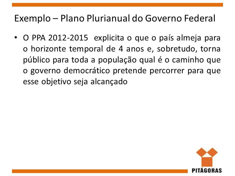 Exemplo – Plano Plurianual do Governo Federal O PPA 2012-2015 explicita o que o país almeja para o horizonte temporal de 4 anos e, sobretudo, torna pú