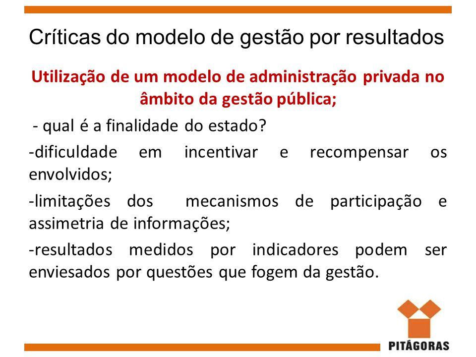 Críticas do modelo de gestão por resultados Utilização de um modelo de administração privada no âmbito da gestão pública; - qual é a finalidade do est
