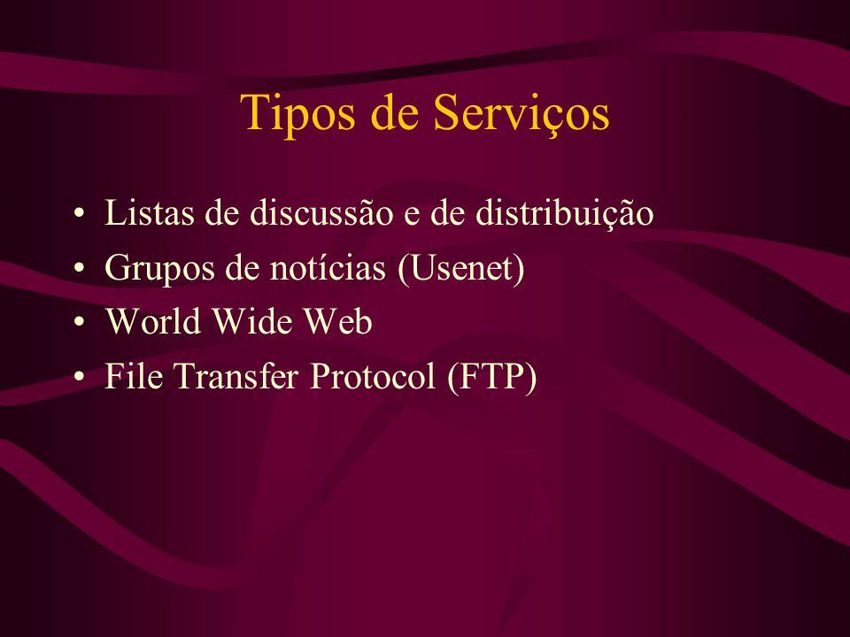 Tipos de Serviços Listas de discussão e de distribuição Grupos de notícias (Usenet) World Wide Web File Transfer Protocol (FTP)