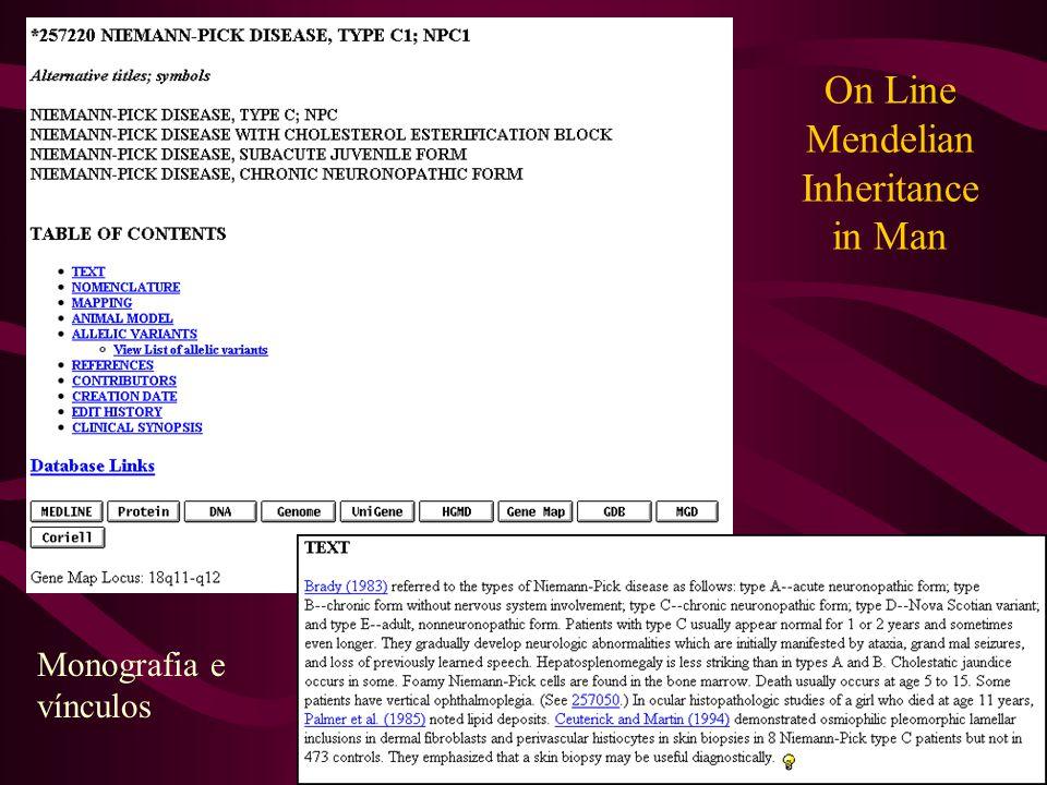 On Line Mendelian Inheritance in Man Monografia e vínculos