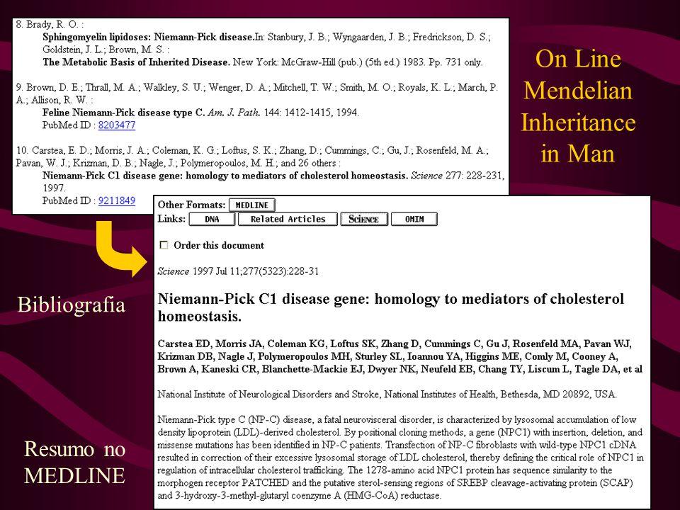 On Line Mendelian Inheritance in Man Bibliografia Resumo no MEDLINE