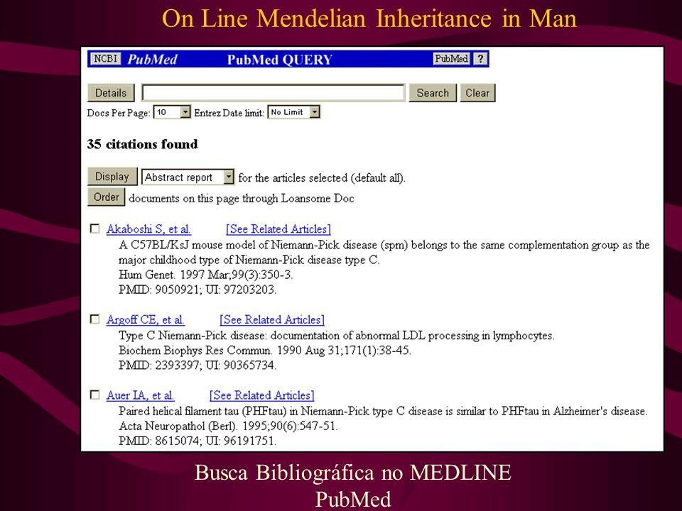 On Line Mendelian Inheritance in Man Busca Bibliográfica no MEDLINE PubMed