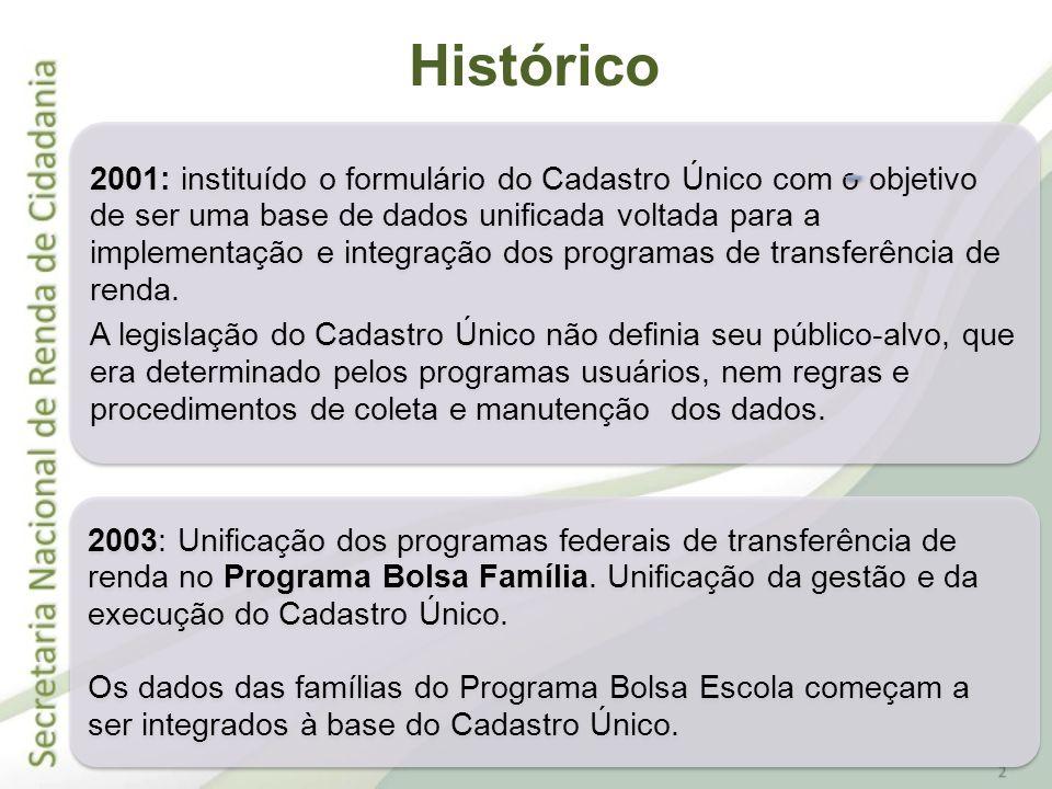 2001: instituído o formulário do Cadastro Único com o objetivo de ser uma base de dados unificada voltada para a implementação e integração dos progra