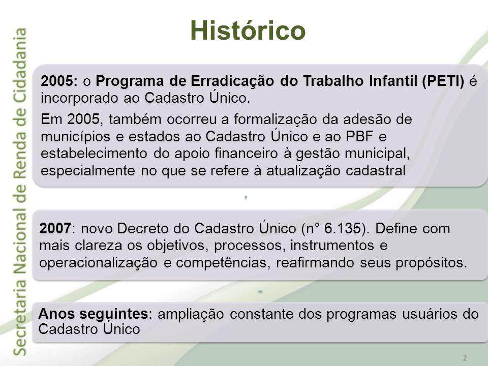2005: o Programa de Erradicação do Trabalho Infantil (PETI) é incorporado ao Cadastro Único. Em 2005, também ocorreu a formalização da adesão de munic