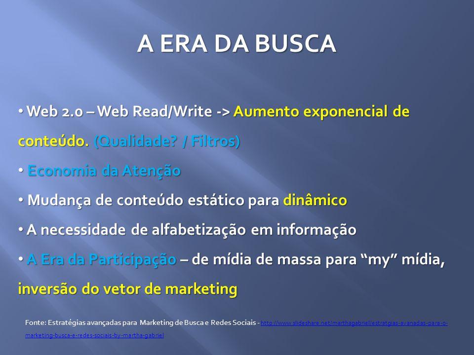 A ERA DA BUSCA Web 2.0 – Web Read/Write -> Aumento exponencial de conteúdo. (Qualidade? / Filtros) Web 2.0 – Web Read/Write -> Aumento exponencial de