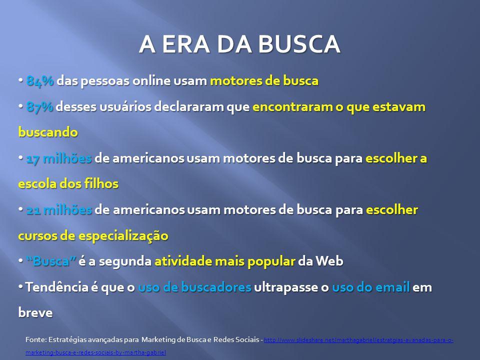A ERA DA BUSCA 84% das pessoas online usam motores de busca 84% das pessoas online usam motores de busca 87% desses usuários declararam que encontrara