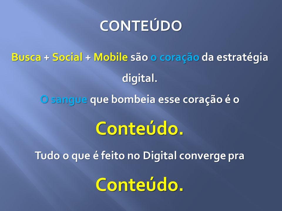 CONTEÚDO Busca + Social + Mobile são o coração da estratégia digital. O sangue que bombeia esse coração é o Conteúdo. Tudo o que é feito no Digital co