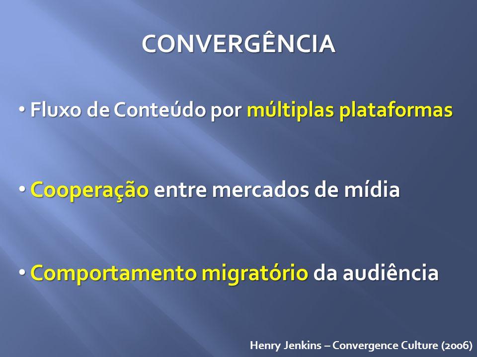 CONVERGÊNCIA Fluxo de Conteúdo por múltiplas plataformas Fluxo de Conteúdo por múltiplas plataformas Cooperação entre mercados de mídia Cooperação entre mercados de mídia Comportamento migratório da audiência Comportamento migratório da audiência Henry Jenkins – Convergence Culture (2006)