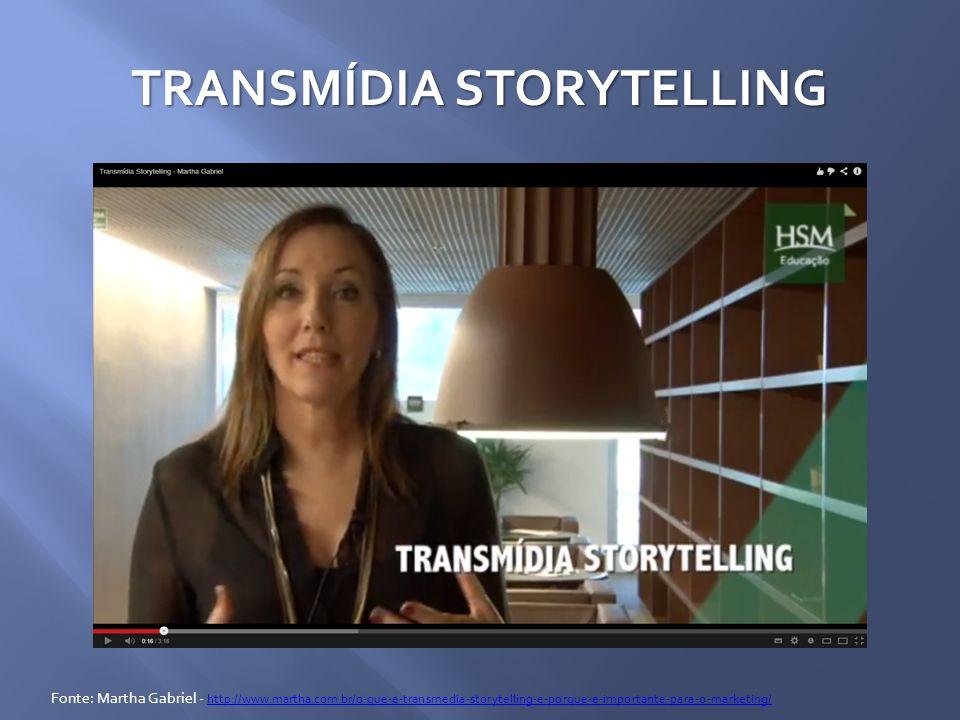 TRANSMÍDIA STORYTELLING Fonte: Martha Gabriel - http://www.martha.com.br/o-que-e-transmedia-storytelling-e-porque-e-importante-para-o-marketing/ http://www.martha.com.br/o-que-e-transmedia-storytelling-e-porque-e-importante-para-o-marketing/