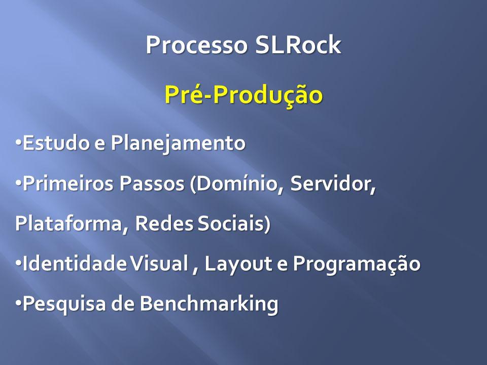 Processo SLRock Estudo e Planejamento Estudo e Planejamento Primeiros Passos (Domínio, Servidor, Plataforma, Redes Sociais) Primeiros Passos (Domínio, Servidor, Plataforma, Redes Sociais) Identidade Visual, Layout e Programação Identidade Visual, Layout e Programação Pesquisa de Benchmarking Pesquisa de Benchmarking Pré-Produção