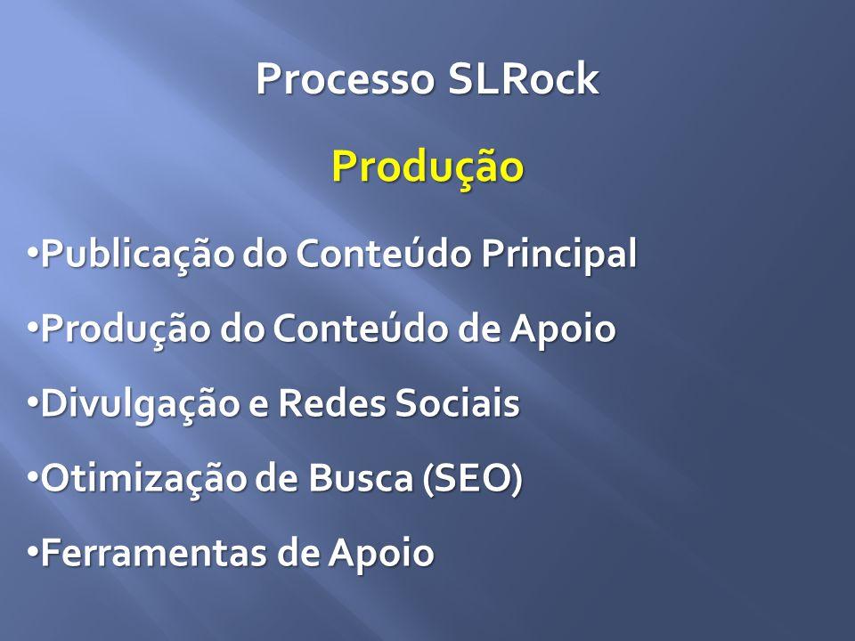 Processo SLRock Produção Publicação do Conteúdo Principal Publicação do Conteúdo Principal Produção do Conteúdo de Apoio Produção do Conteúdo de Apoio Divulgação e Redes Sociais Divulgação e Redes Sociais Otimização de Busca (SEO) Otimização de Busca (SEO) Ferramentas de Apoio Ferramentas de Apoio