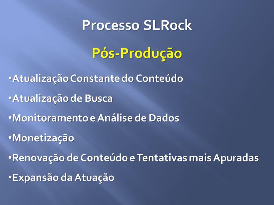 Processo SLRock Pós-Produção Atualização Constante do Conteúdo Atualização Constante do Conteúdo Atualização de Busca Atualização de Busca Monitoramen