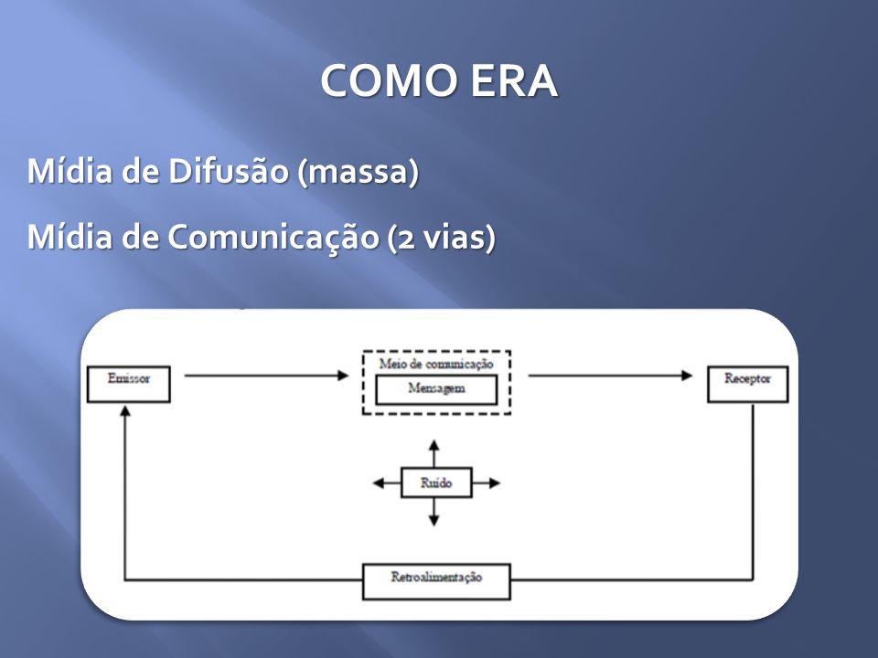 COMO ERA Mídia de Difusão (massa) Mídia de Comunicação (2 vias)