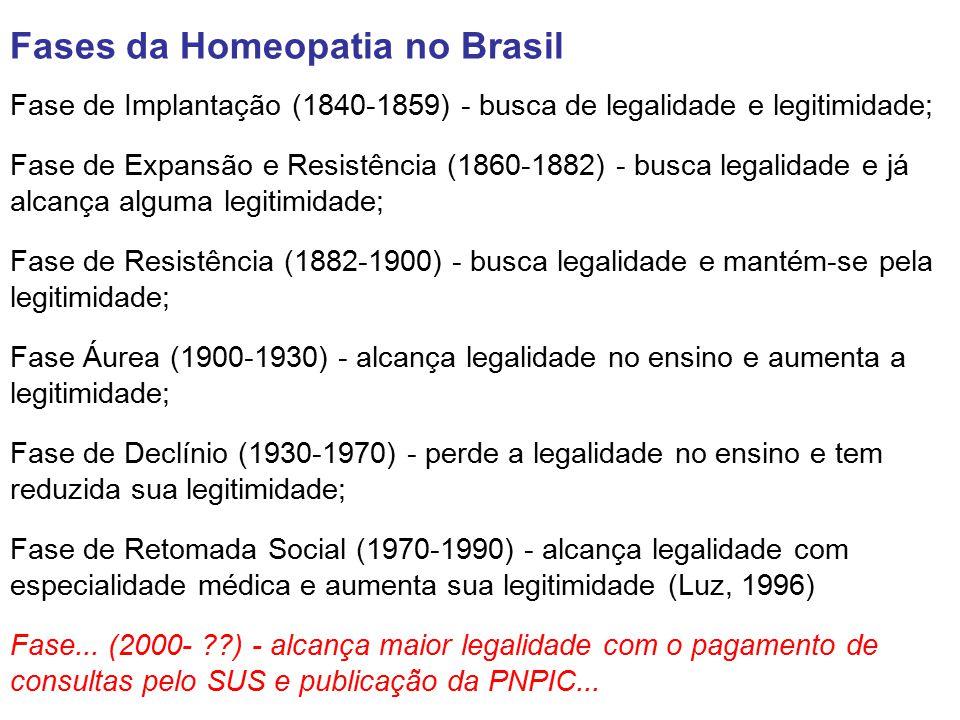 Fases da Homeopatia no Brasil Fase de Implantação (1840-1859) - busca de legalidade e legitimidade; Fase de Expansão e Resistência (1860-1882) - busca legalidade e já alcança alguma legitimidade; Fase de Resistência (1882-1900) - busca legalidade e mantém-se pela legitimidade; Fase Áurea (1900-1930) - alcança legalidade no ensino e aumenta a legitimidade; Fase de Declínio (1930-1970) - perde a legalidade no ensino e tem reduzida sua legitimidade; Fase de Retomada Social (1970-1990) - alcança legalidade com especialidade médica e aumenta sua legitimidade (Luz, 1996) Fase...