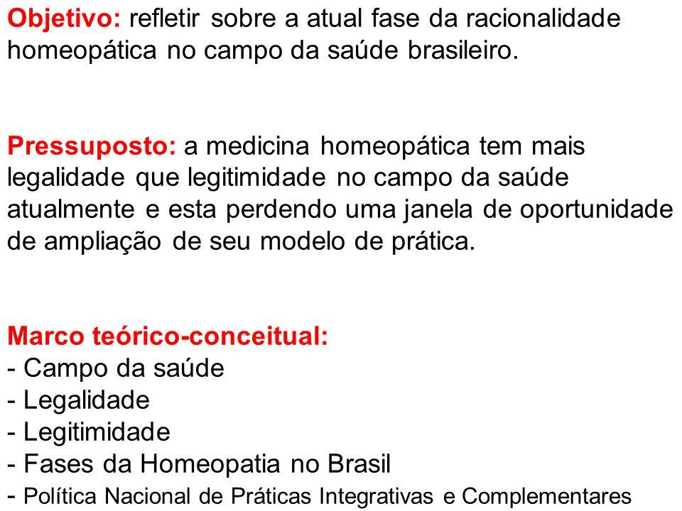 Objetivo: refletir sobre a atual fase da racionalidade homeopática no campo da saúde brasileiro.