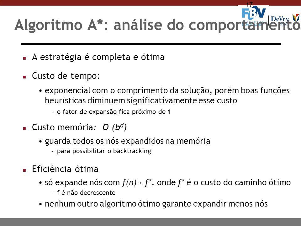 17 Algoritmo A*: análise do comportamento n A estratégia é completa e ótima n Custo de tempo: exponencial com o comprimento da solução, porém boas fun