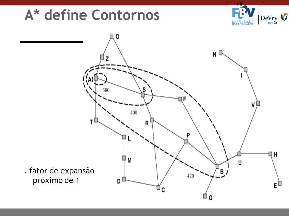 18 A* define Contornos. fator de expansão próximo de 1