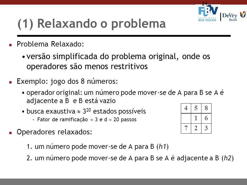 24 n Problema Relaxado: versão simplificada do problema original, onde os operadores são menos restritivos n Exemplo: jogo dos 8 números: operador ori