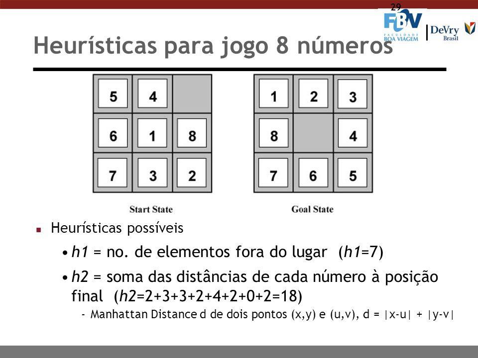 29 n Heurísticas possíveis h1 = no. de elementos fora do lugar (h1=7) h2 = soma das distâncias de cada número à posição final (h2=2+3+3+2+4+2+0+2=18)
