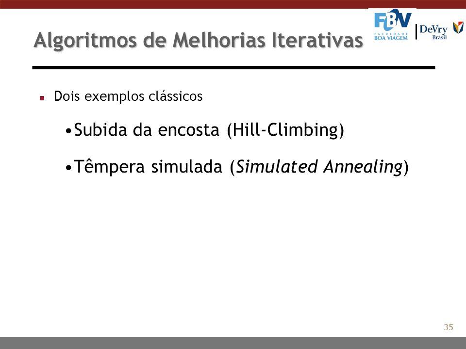 Algoritmos de Melhorias Iterativas n Dois exemplos clássicos Subida da encosta (Hill-Climbing) Têmpera simulada (Simulated Annealing) 35