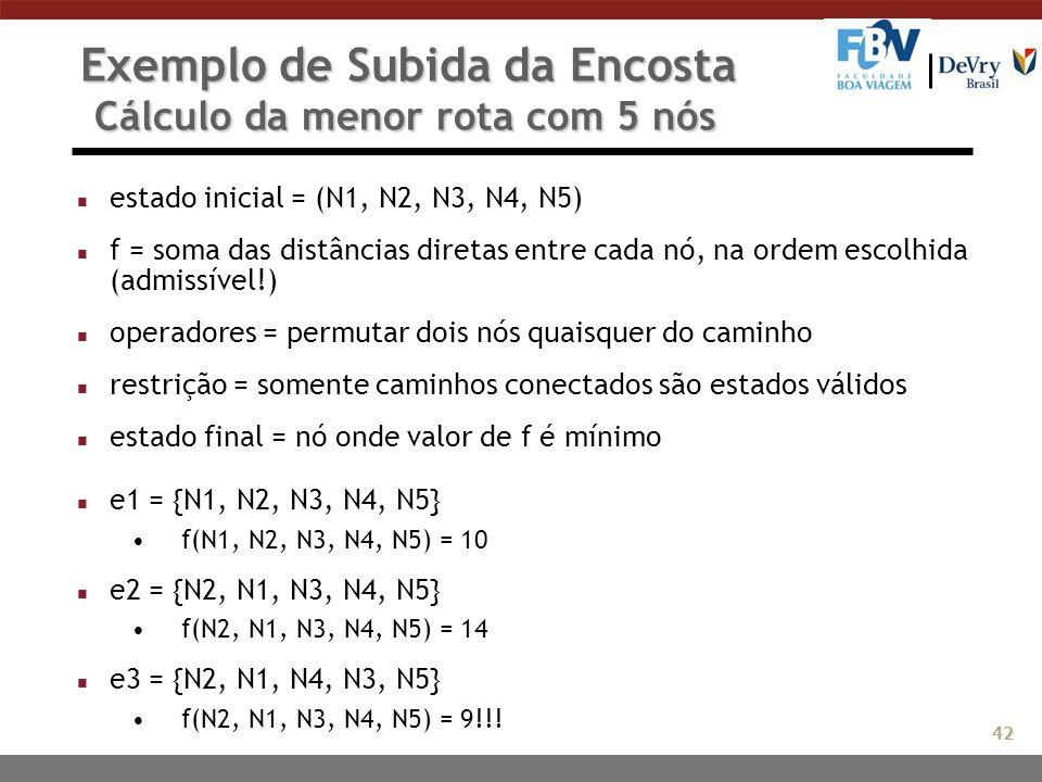 Exemplo de Subida da Encosta Cálculo da menor rota com 5 nós n estado inicial = (N1, N2, N3, N4, N5) n f = soma das distâncias diretas entre cada nó,