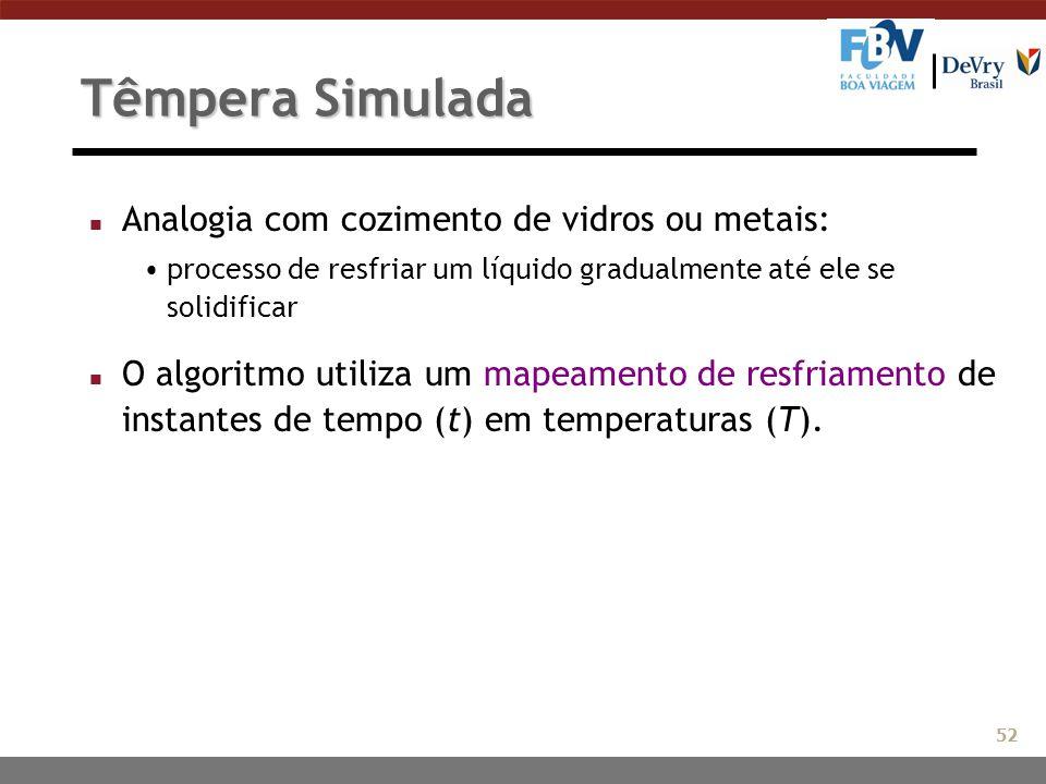 Têmpera Simulada n Analogia com cozimento de vidros ou metais: processo de resfriar um líquido gradualmente até ele se solidificar n O algoritmo utili