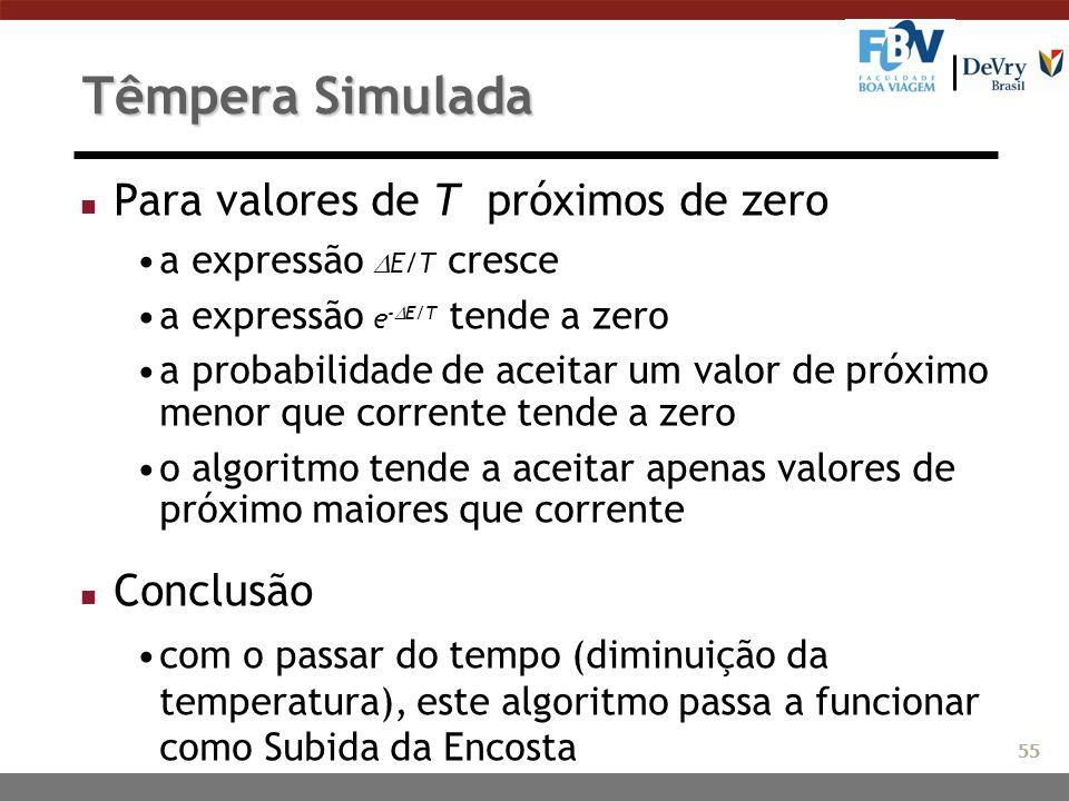 Têmpera Simulada n Para valores de T próximos de zero a expressão  E/T cresce a expressão e -  E/T tende a zero a probabilidade de aceitar um valor