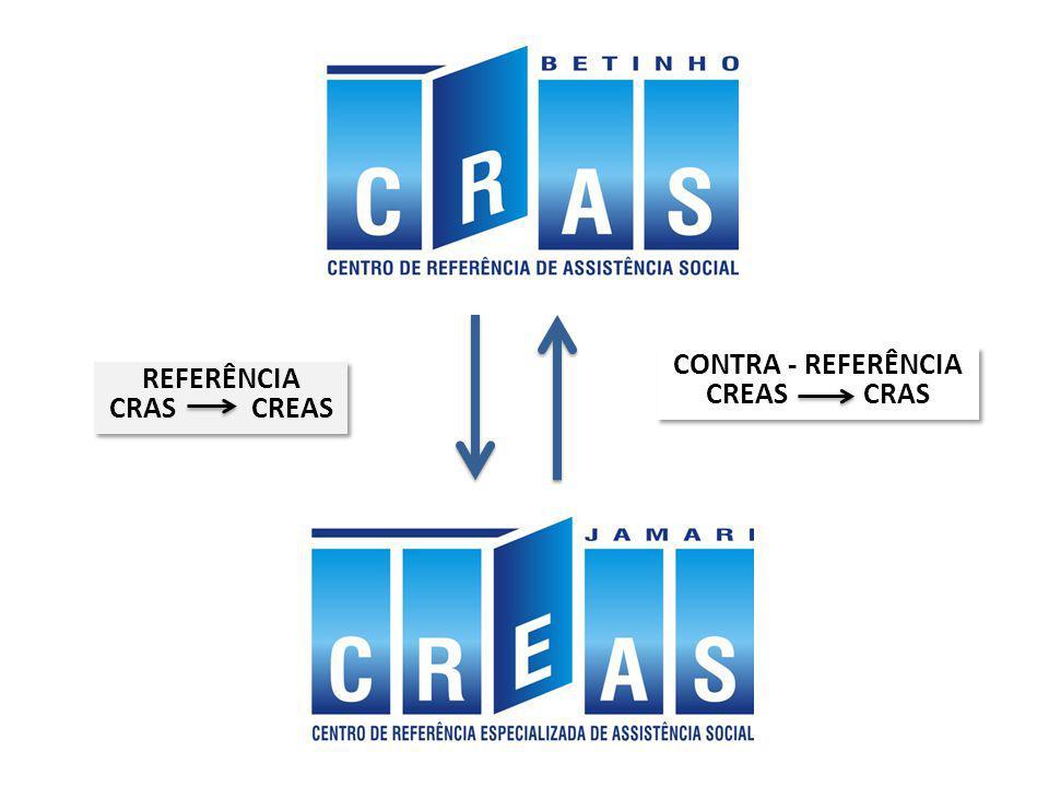 REFERÊNCIA CRAS CREAS REFERÊNCIA CRAS CREAS CONTRA - REFERÊNCIA CREAS CRAS CONTRA - REFERÊNCIA CREAS CRAS