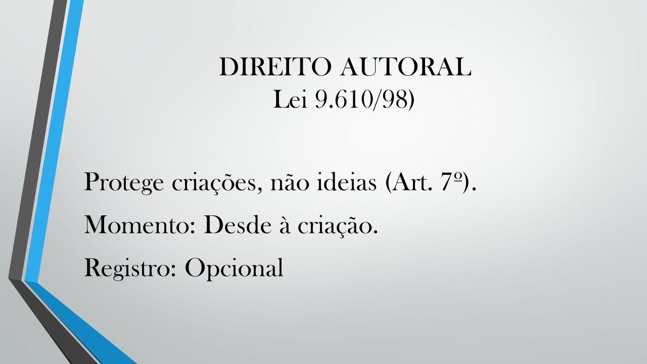 DIREITO AUTORAL Lei 9.610/98) Protege criações, não ideias (Art. 7º). Momento: Desde à criação. Registro: Opcional