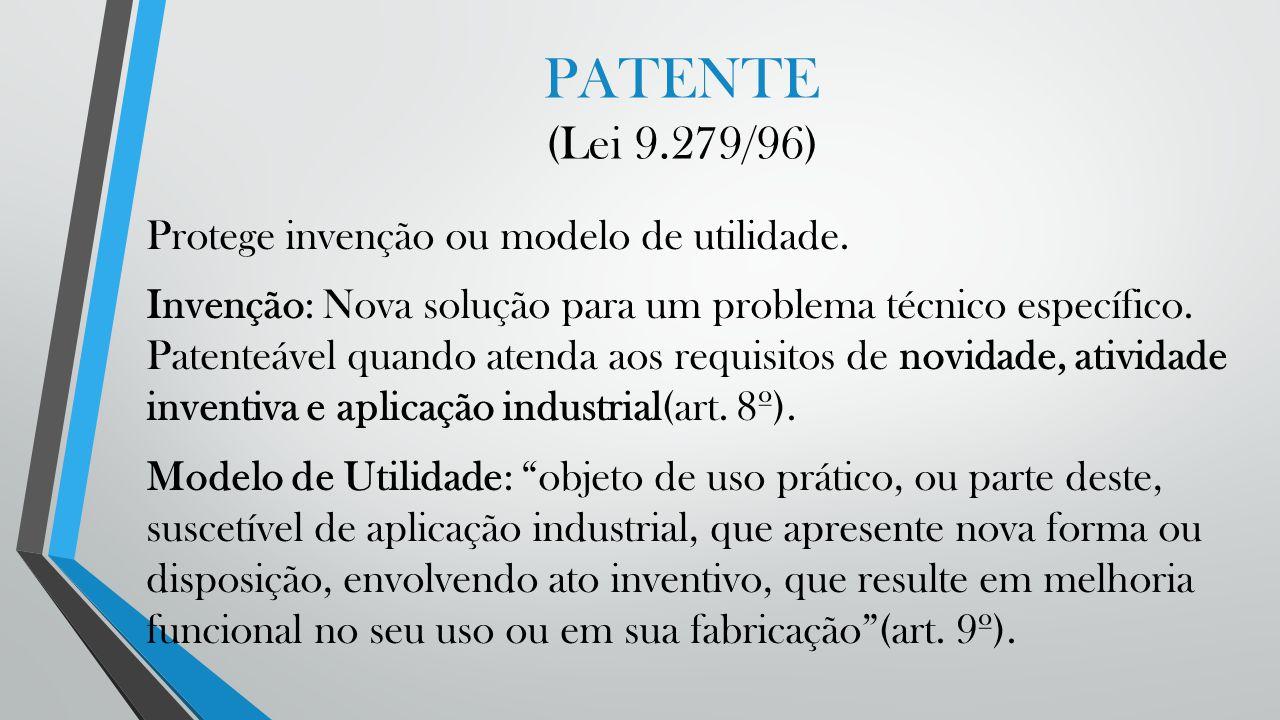 PATENTE (Lei 9.279/96) Protege invenção ou modelo de utilidade. Invenção: Nova solução para um problema técnico específico. Patenteável quando atenda