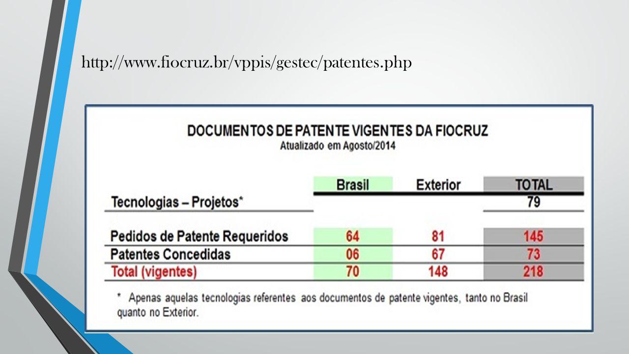http://www.fiocruz.br/vppis/gestec/patentes.php