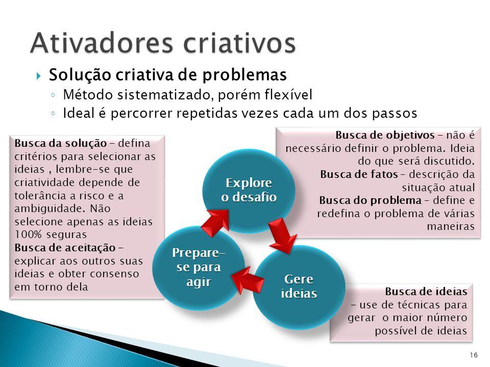  Solução criativa de problemas ◦ Método sistematizado, porém flexível ◦ Ideal é percorrer repetidas vezes cada um dos passos 16 Busca de objetivos – não é necessário definir o problema.