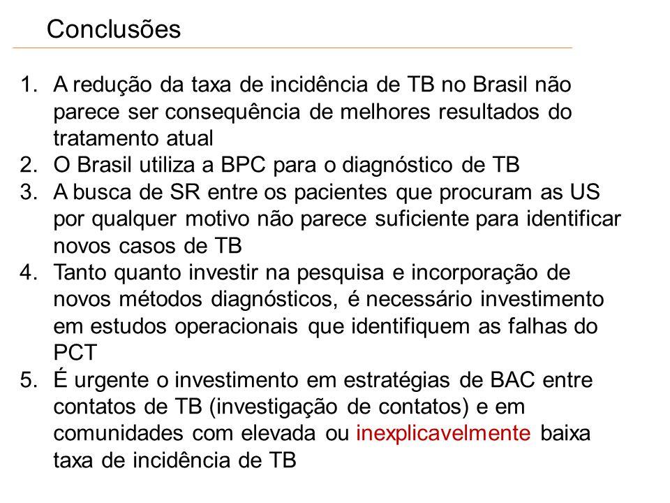 Conclusões 1.A redução da taxa de incidência de TB no Brasil não parece ser consequência de melhores resultados do tratamento atual 2.O Brasil utiliza a BPC para o diagnóstico de TB 3.A busca de SR entre os pacientes que procuram as US por qualquer motivo não parece suficiente para identificar novos casos de TB 4.Tanto quanto investir na pesquisa e incorporação de novos métodos diagnósticos, é necessário investimento em estudos operacionais que identifiquem as falhas do PCT 5.É urgente o investimento em estratégias de BAC entre contatos de TB (investigação de contatos) e em comunidades com elevada ou inexplicavelmente baixa taxa de incidência de TB