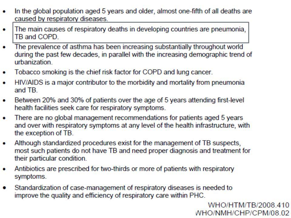 Taxa de incidência de TB WHO report 2011