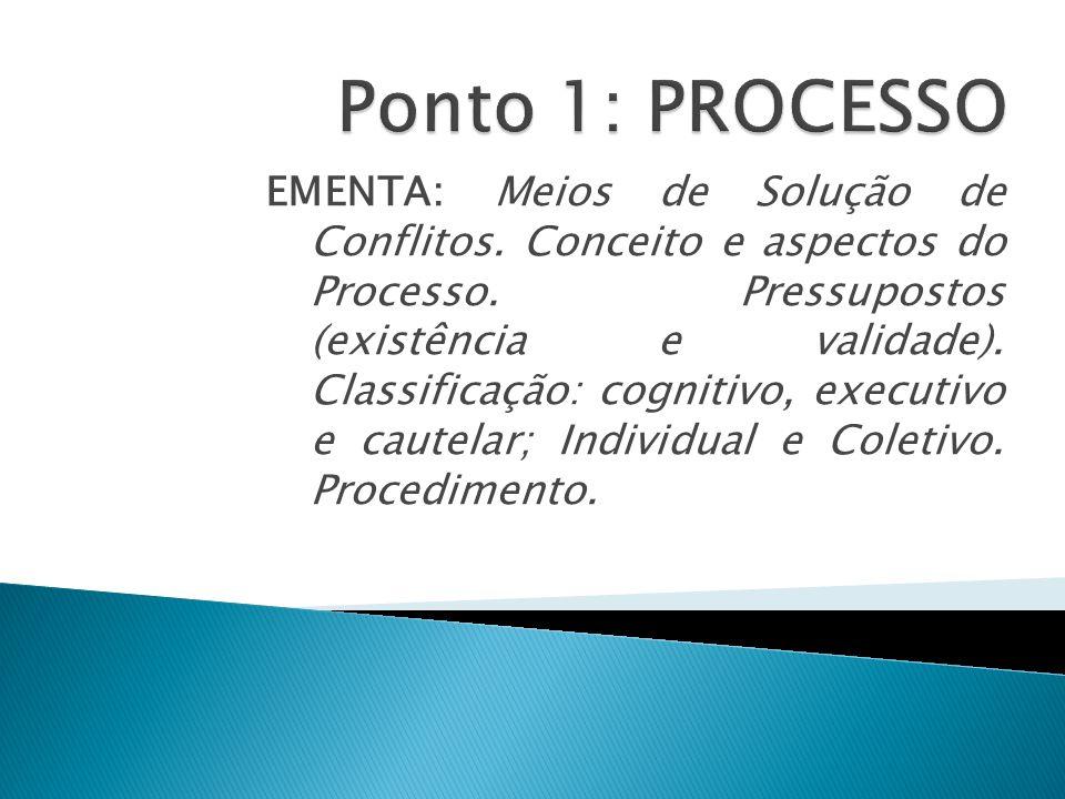 EMENTA: Meios de Solução de Conflitos. Conceito e aspectos do Processo. Pressupostos (existência e validade). Classificação: cognitivo, executivo e ca