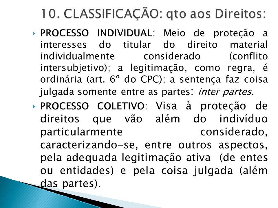  PROCESSO INDIVIDUAL: Meio de proteção a interesses do titular do direito material individualmente considerado (conflito intersubjetivo); a legitimaç