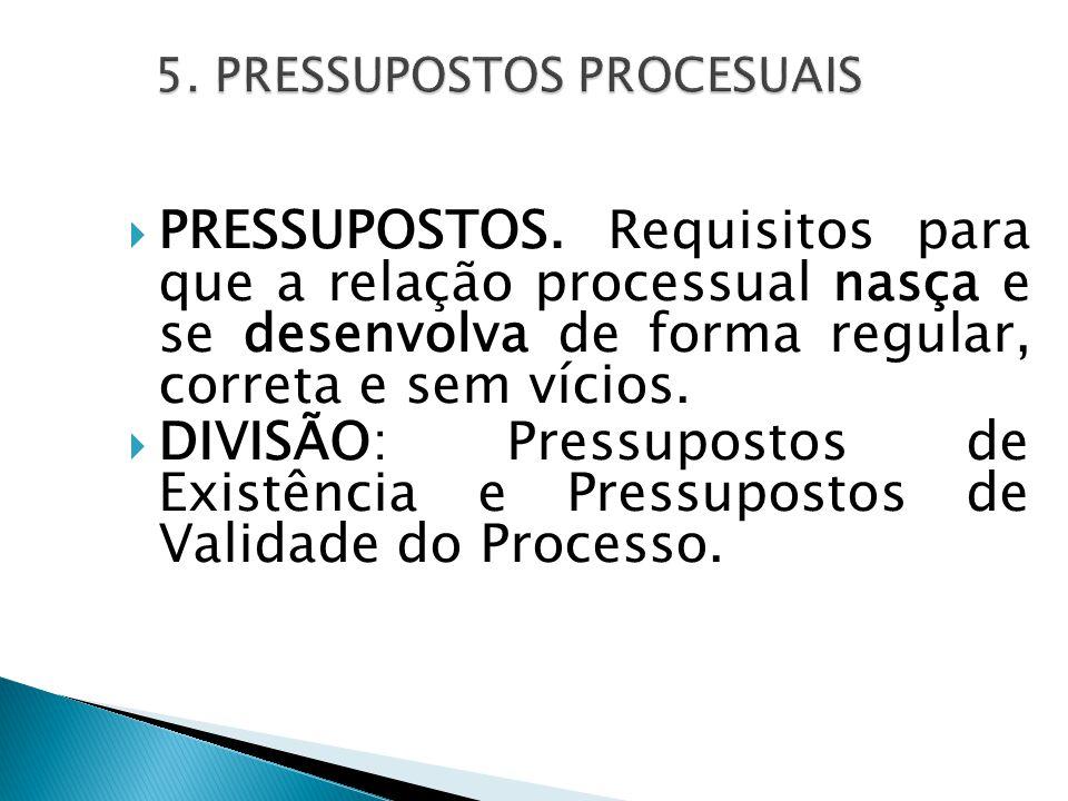  PRESSUPOSTOS. Requisitos para que a relação processual nasça e se desenvolva de forma regular, correta e sem vícios.  DIVISÃO: Pressupostos de Exis