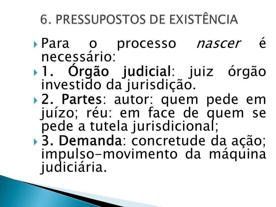  Para o processo nascer é necessário:  1. Órgão judicial: juiz órgão investido da jurisdição.  2. Partes: autor: quem pede em juízo; réu: em face d