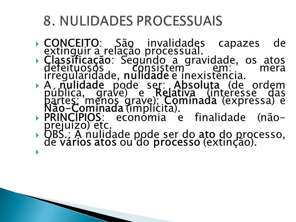  CONCEITO: São invalidades capazes de extinguir a relação processual.  Classificação: Segundo a gravidade, os atos defeituosos consistem em: mera ir