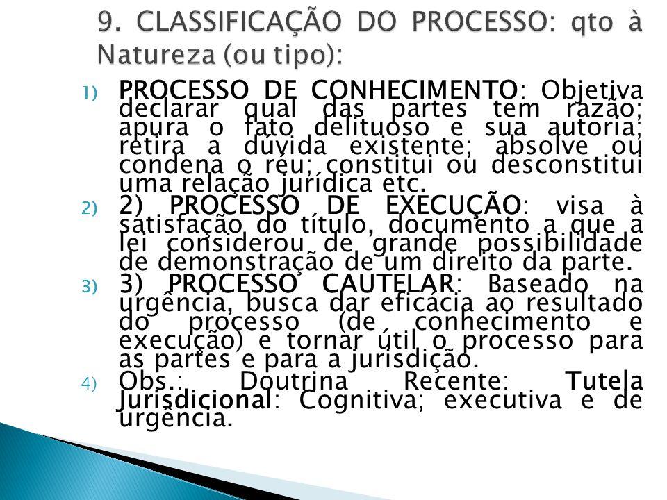 1) PROCESSO DE CONHECIMENTO: Objetiva declarar qual das partes tem razão; apura o fato delituoso e sua autoria; retira a dúvida existente; absolve ou