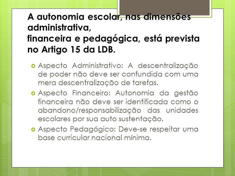 A autonomia escolar, nas dimensões administrativa, financeira e pedagógica, está prevista no Artigo 15 da LDB.  Aspecto Administrativo: A descentrali