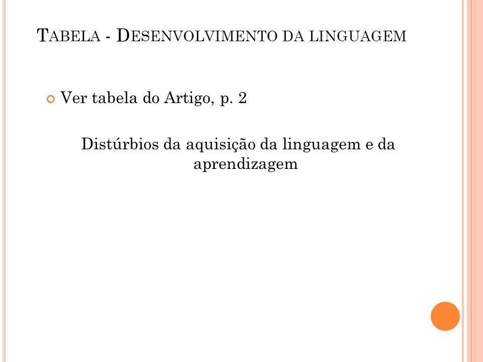 T ABELA - D ESENVOLVIMENTO DA LINGUAGEM Ver tabela do Artigo, p. 2 Distúrbios da aquisição da linguagem e da aprendizagem