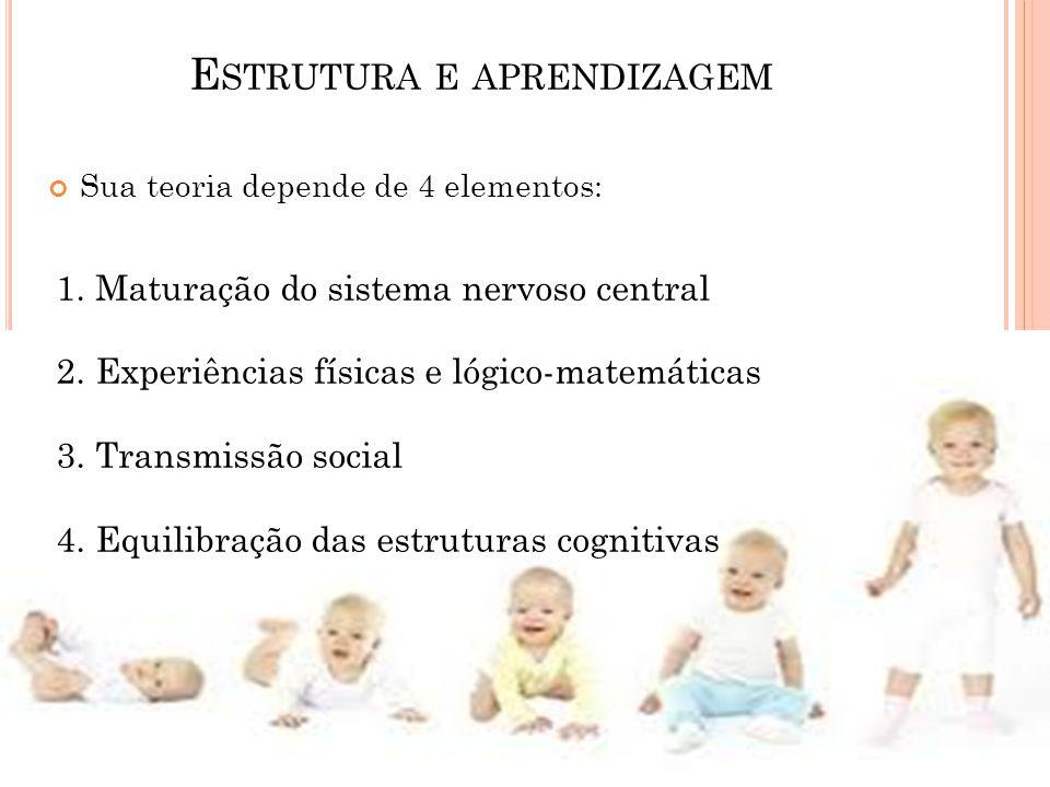 A MBIENTAIS Fatores pré-natais : 1.