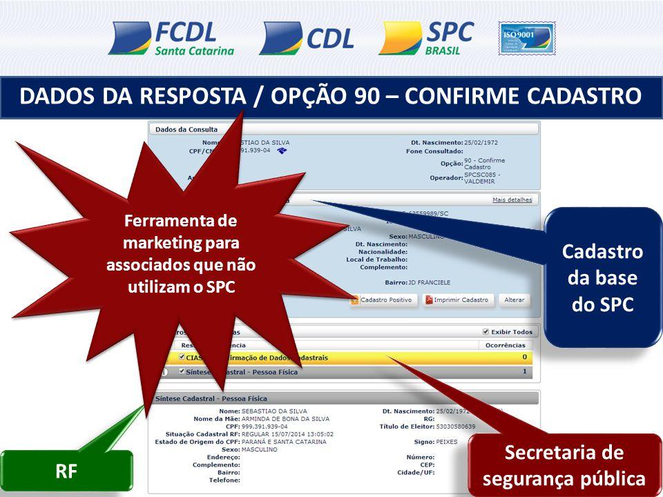 DADOS DA RESPOSTA / OPÇÃO 90 – CONFIRME CADASTRO Cadastro da base do SPC RF Secretaria de segurança pública Ferramenta de marketing para associados qu